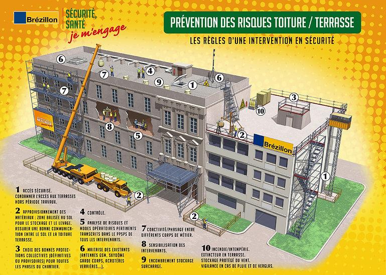 sécurité chantier