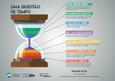Infografia vencedora