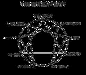 enneagram image 2 for website.png