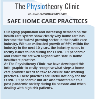 SAFE HOME CARE PRACTICES