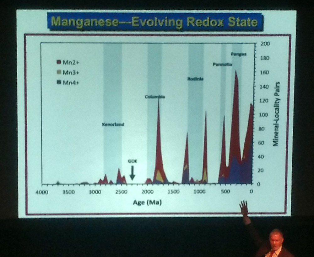 Dr. George Rossman lectures at the 2017 Dallas Mineral Symposium