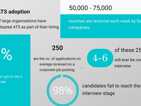 Heard about the ATS? How to beat the bots with your resume?