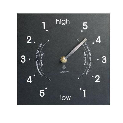 Horlorge des marées