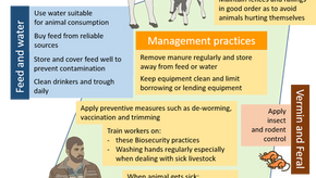 Biosecurity Hand-out