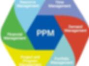 PPM.jpg