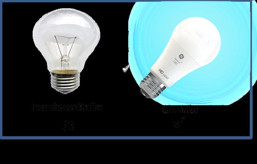 Incandescent Bulb v/s CFL Bulb