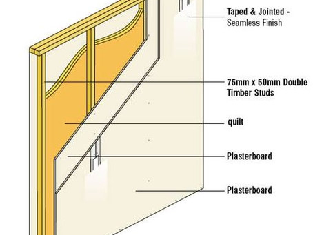 Sound Insulation of Buildings