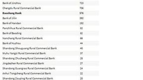 """China sacudida por un aumento """"sin precedentes"""" en las corridas bancarias"""