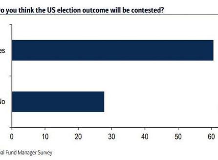 Kolanovic de JPMorgan tiene una advertencia para aquellos que esperan una victoria aplastante de...