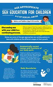 Sex Education for Children (Babies).png