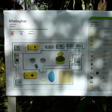 Signage-Board-for-Hybrid-Solar-Power-Pla