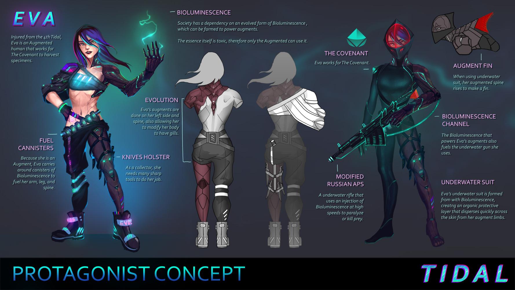 Protagonist Concept (EVA)