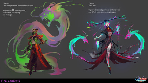 Refined Concepts 1