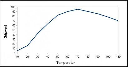 tb_graph.jpg