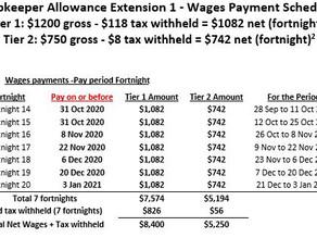 Jobkeeper Allowance Extension 1 - Wages Payment Schedule