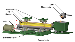 centrifugal-casting-7.png