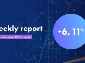 Базовая доходность за прошедшую неделю составляет 6,11 % по данным https://t.me/catalystfinance/113