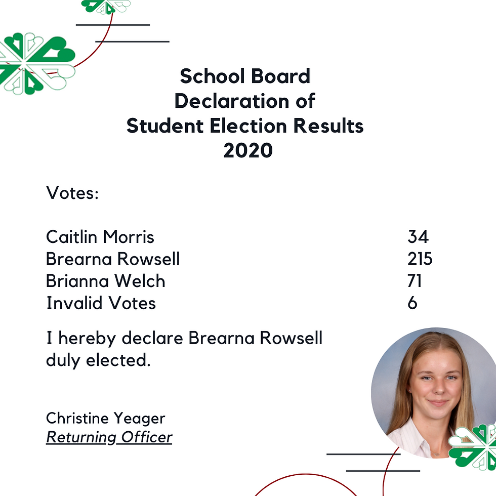 Student Election Results.png