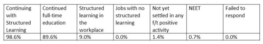 6th%20form%20destinations_edited.jpg