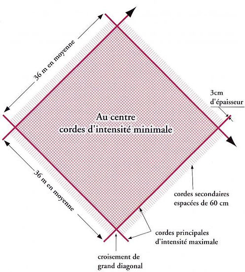 42929271grand-diagonal-jpg.jpg