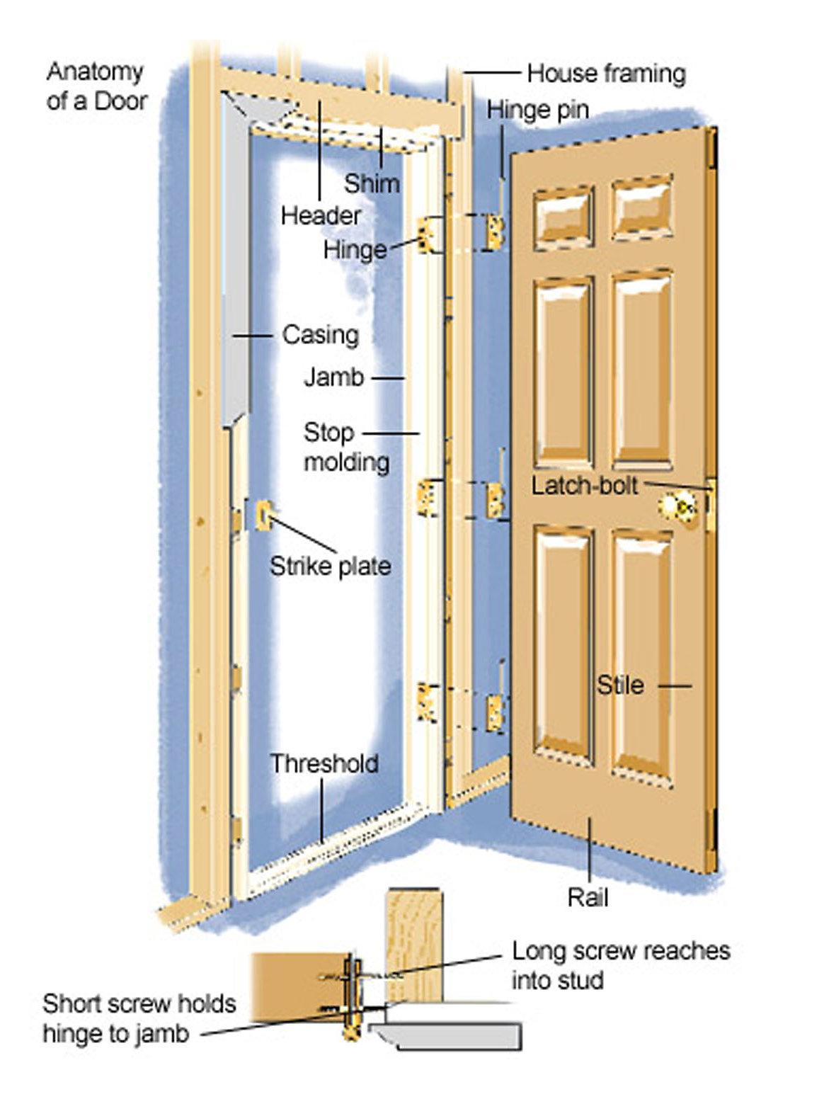Fiberglass Exterior Door 61 1/2\