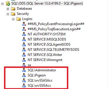 New Login on Destination Server