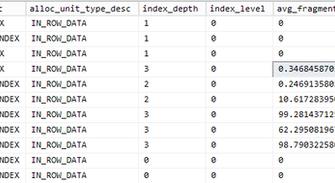 How to identify Index Fragmentation?