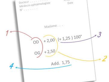 Ordonnance lunette : Comment la lire ? Quelle durée de validité ?