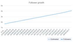 follower-growth-2