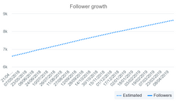 follower-growth-4