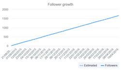 follower-growth