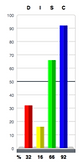 C Graph.png