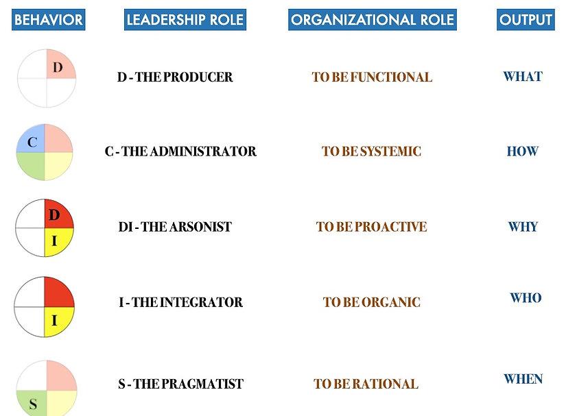5 Key Leadership Styles.jpg