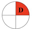 D Circle.png