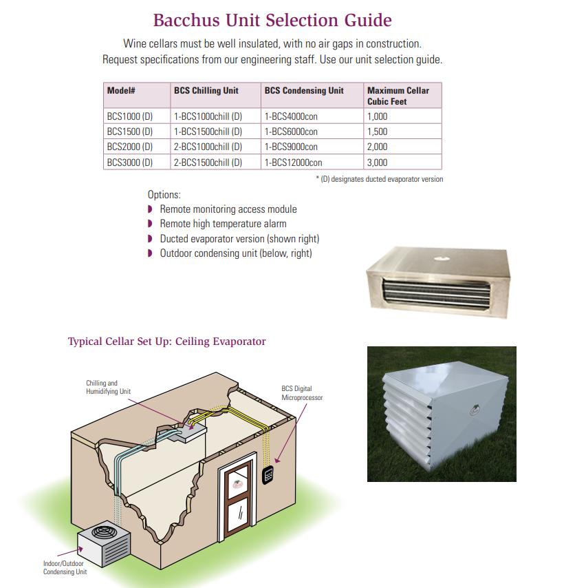 Bacchus Unit Selection.PNG