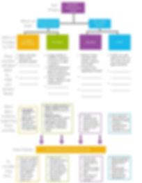 EDCI_FSM chart_10.24.17.jpg