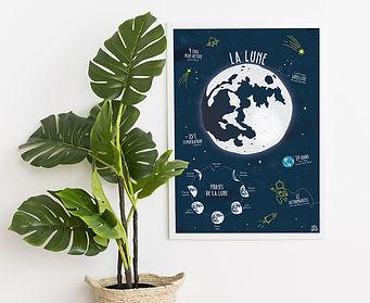 papier-curieux-affiche-lune.jpg