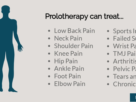 The Beginner's Guide to Prolotherapy: How to Heal Pain Faster