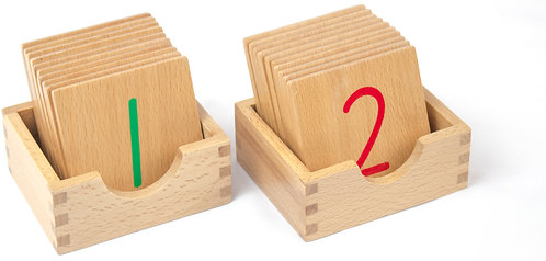 Printed Numerals in Box