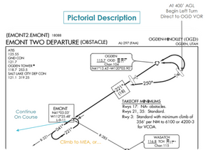INSTRUMENT DEPARTURE PROCEDURES