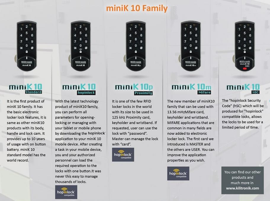 minik10 family.PNG
