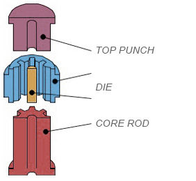 conventional-powder-metal-tooling