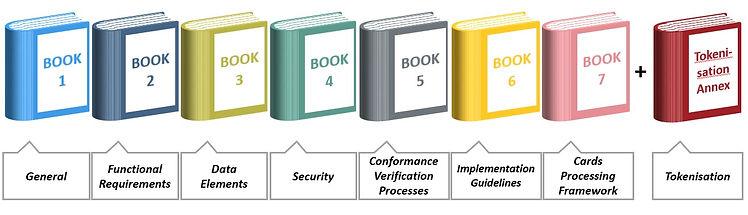 ECSG_Volume-books_edited.jpg