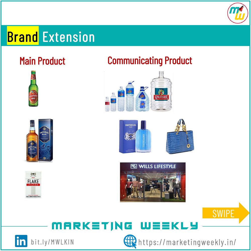 Examples of brand extension in surrogate marketing