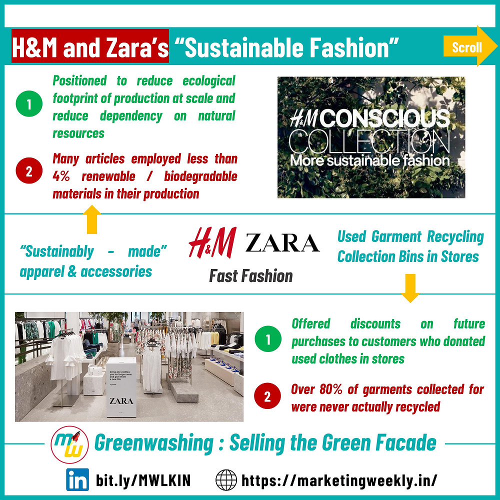 "H&M and Zara's ""Sustainable Fashion"""