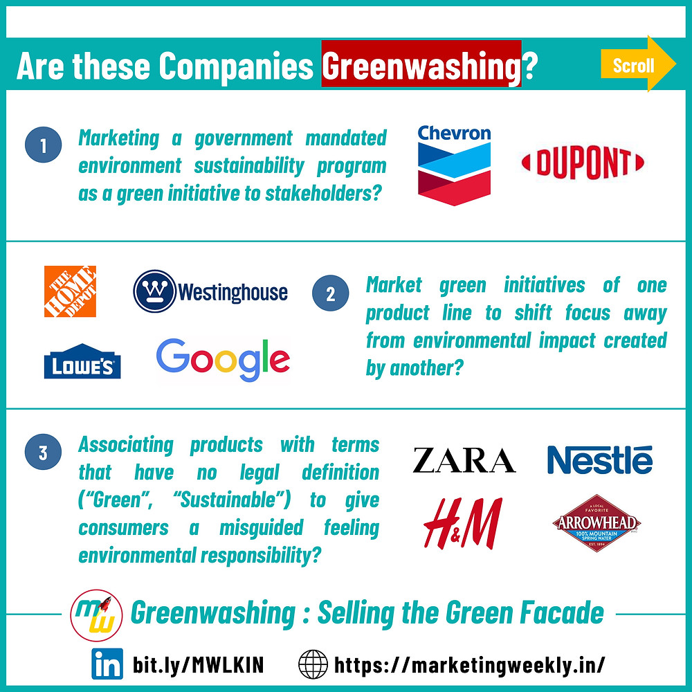 Are these companies Greenwashing?