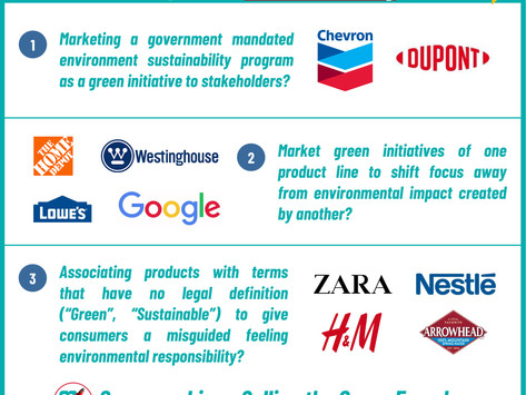Greenwashing: Selling the Green Facade