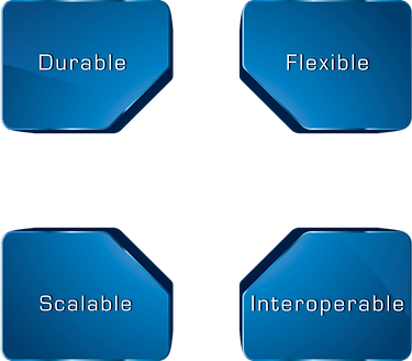 The four cornerstones (durable, flexible, scalable, interoperable)