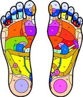 reflexo pieds.jpg