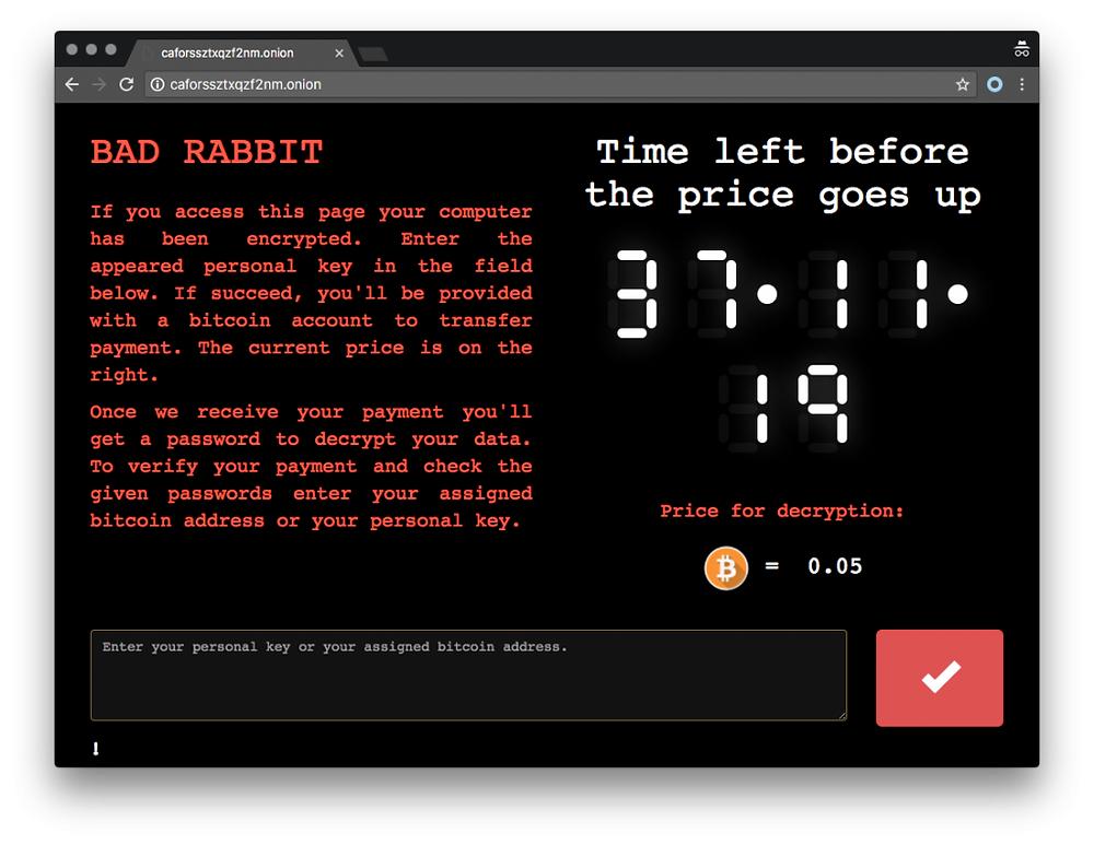 Kötü Tavşan Bed Rabbit Siber Güvenlik Riski Hack Saldırısı